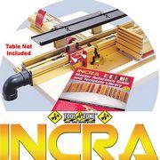 INCRA (США)
